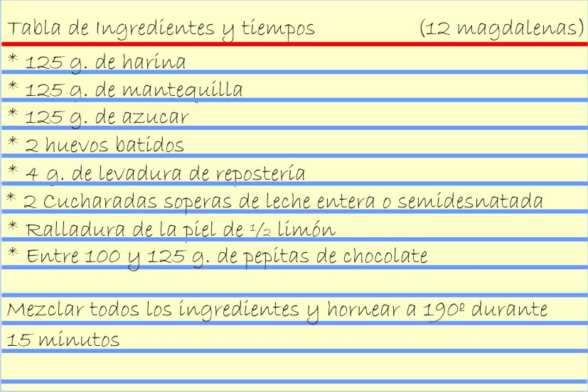 Ingredientes de las magdalenas con pepitas de chocolate