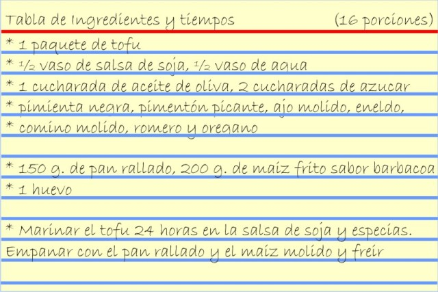 Ingredientes del Tofu Marinado